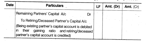 NCERT Solutions for Class 12 Accountancy Chapter 4 Reconstitution of a Partnership Firm – Retirement Death of a Partner LAQ Q3.1