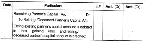 NCERT Solutions for Class 12 Accountancy Chapter 4 Reconstitution of a Partnership Firm – Retirement Death of a Partner LAQ Q3.2
