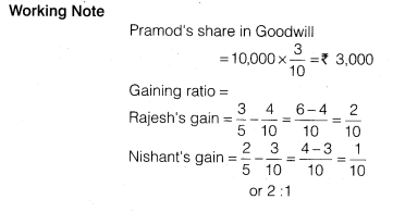 NCERT Solutions for Class 12 Accountancy Chapter 4 Reconstitution of a Partnership Firm – Retirement Death of a Partner Numerical Questions Q11.6