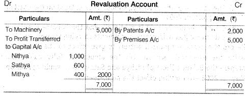 NCERT Solutions for Class 12 Accountancy Chapter 4 Reconstitution of a Partnership Firm – Retirement Death of a Partner Numerical Questions Q14.2