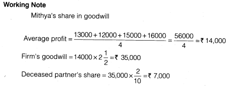 NCERT Solutions for Class 12 Accountancy Chapter 4 Reconstitution of a Partnership Firm – Retirement Death of a Partner Numerical Questions Q14.7