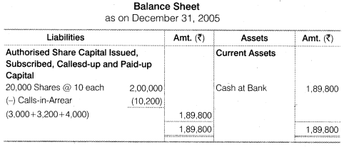 NCERT Solutions for Class 12 Accountancy Part II Chapter 1 Accounting for Share Capital Do it Yourself II Q1.2