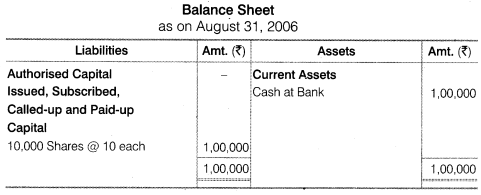 NCERT Solutions for Class 12 Accountancy Part II Chapter 1 Accounting for Share Capital Do it Yourself II Q2.2
