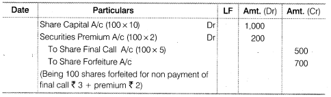 NCERT Solutions for Class 12 Accountancy Part II Chapter 1 Accounting for Share Capital Do it Yourself III Q1