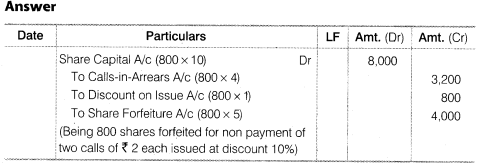 NCERT Solutions for Class 12 Accountancy Part II Chapter 1 Accounting for Share Capital Do it Yourself III Q2