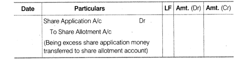 NCERT Solutions for Class 12 Accountancy Part II Chapter 1 Accounting for Share Capital LAQ Q4.1