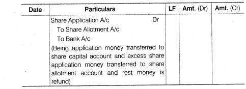 NCERT Solutions for Class 12 Accountancy Part II Chapter 1 Accounting for Share Capital LAQ Q4.2
