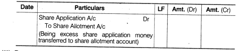 NCERT Solutions for Class 12 Accountancy Part II Chapter 1 Accounting for Share Capital LAQ Q7.1