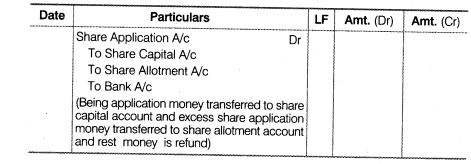 NCERT Solutions for Class 12 Accountancy Part II Chapter 1 Accounting for Share Capital LAQ Q7.2