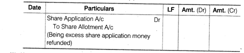 NCERT Solutions for Class 12 Accountancy Part II Chapter 1 Accounting for Share Capital LAQ Q7
