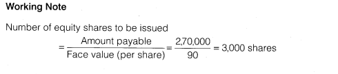NCERT Solutions for Class 12 Accountancy Part II Chapter 1 Accounting for Share Capital Numerical Questions Q10.1