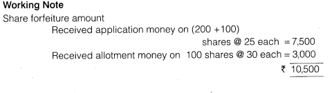 NCERT Solutions for Class 12 Accountancy Part II Chapter 1 Accounting for Share Capital Numerical Questions Q11.3