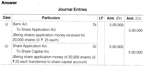 NCERT Solutions for Class 12 Accountancy Part II Chapter 1 Accounting for Share Capital Numerical Questions Q11