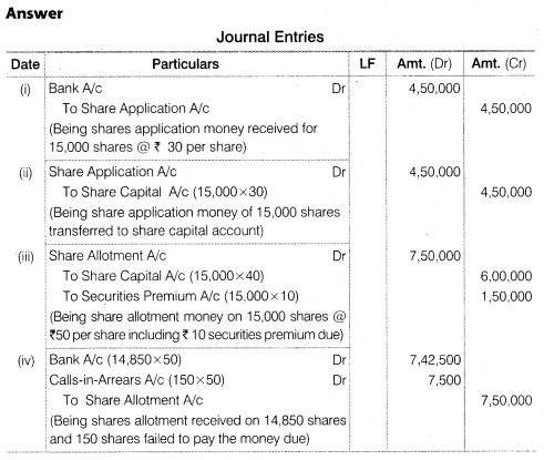 NCERT Solutions for Class 12 Accountancy Part II Chapter 1 Accounting for Share Capital Numerical Questions Q12.1