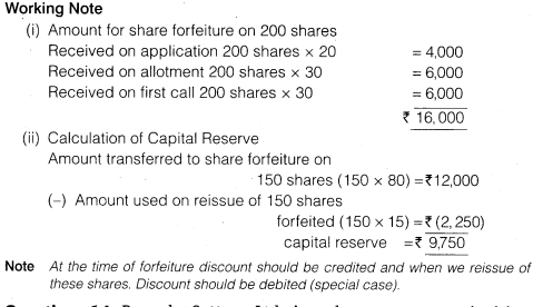 NCERT Solutions for Class 12 Accountancy Part II Chapter 1 Accounting for Share Capital Numerical Questions Q13.4