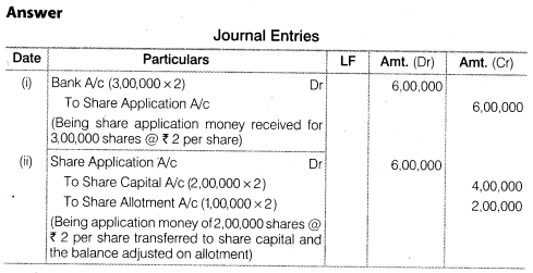 NCERT Solutions for Class 12 Accountancy Part II Chapter 1 Accounting for Share Capital Numerical Questions Q16.1