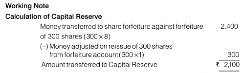 NCERT Solutions for Class 12 Accountancy Part II Chapter 1 Accounting for Share Capital Numerical Questions Q18.3