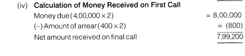 NCERT Solutions for Class 12 Accountancy Part II Chapter 1 Accounting for Share Capital Numerical Questions Q19.7