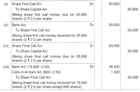 NCERT Solutions for Class 12 Accountancy Part II Chapter 1 Accounting for Share Capital Numerical Questions Q22.1