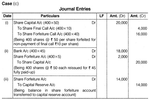 NCERT Solutions for Class 12 Accountancy Part II Chapter 1 Accounting for Share Capital Numerical Questions Q23.2