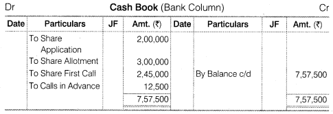 NCERT Solutions for Class 12 Accountancy Part II Chapter 1 Accounting for Share Capital Numerical Questions Q4.1