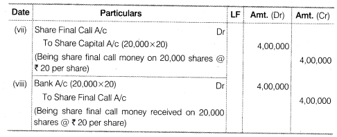 NCERT Solutions for Class 12 Accountancy Part II Chapter 1 Accounting for Share Capital Numerical Questions Q5.1
