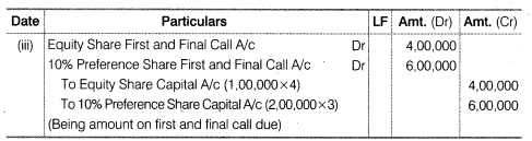 NCERT Solutions for Class 12 Accountancy Part II Chapter 1 Accounting for Share Capital Numerical Questions Q6.2