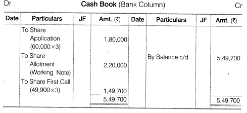 NCERT Solutions for Class 12 Accountancy Part II Chapter 1 Accounting for Share Capital Numerical Questions Q7.2