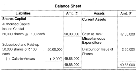 NCERT Solutions for Class 12 Accountancy Part II Chapter 1 Accounting for Share Capital Numerical Questions Q8.1