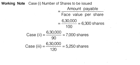 NCERT Solutions for Class 12 Accountancy Part II Chapter 1 Accounting for Share Capital Numerical Questions Q9.1