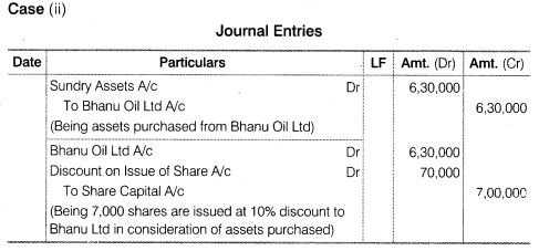 NCERT Solutions for Class 12 Accountancy Part II Chapter 1 Accounting for Share Capital Numerical Questions Q9.2