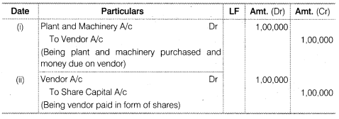 NCERT Solutions for Class 12 Accountancy Part II Chapter 1 Accounting for Share Capital Test Your Understanding III Q1