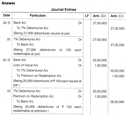 NCERT Solutions for Class 12 Accountancy Part II Chapter 2 Issue and Redemption of Debentures Do it Yourself II Q1