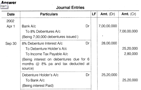 NCERT Solutions for Class 12 Accountancy Part II Chapter 2 Issue and Redemption of Debentures Do it Yourself III Q2