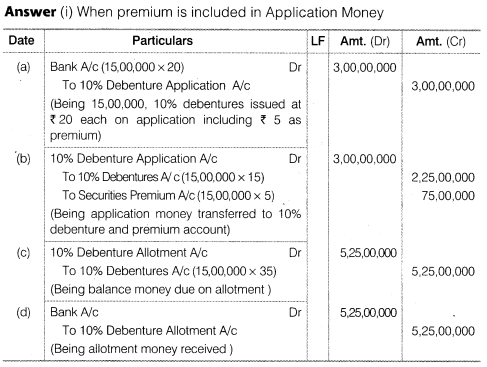 NCERT Solutions for Class 12 Accountancy Part II Chapter 2 Issue and Redemption of Debentures Do it Yourself IV Q2