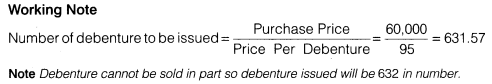 NCERT Solutions for Class 12 Accountancy Part II Chapter 2 Issue and Redemption of Debentures Do it Yourself IV Q4.2