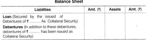NCERT Solutions for Class 12 Accountancy Part II Chapter 2 Issue and Redemption of Debentures LAQ Q3