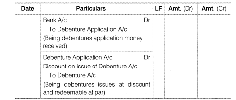NCERT Solutions for Class 12 Accountancy Part II Chapter 2 Issue and Redemption of Debentures LAQ Q5.2