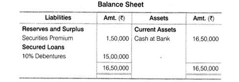 NCERT Solutions for Class 12 Accountancy Part II Chapter 2 Issue and Redemption of Debentures Numerical Questions Q12.1