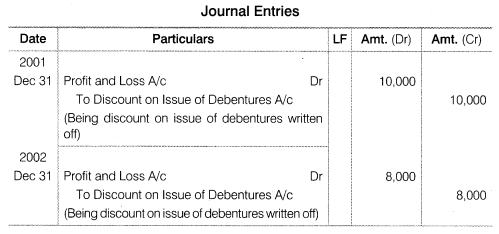 NCERT Solutions for Class 12 Accountancy Part II Chapter 2 Issue and Redemption of Debentures Numerical Questions Q16.2