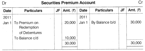NCERT Solutions for Class 12 Accountancy Part II Chapter 2 Issue and Redemption of Debentures Numerical Questions Q24.5