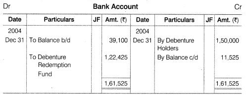 NCERT Solutions for Class 12 Accountancy Part II Chapter 2 Issue and Redemption of Debentures Numerical Questions Q25.4
