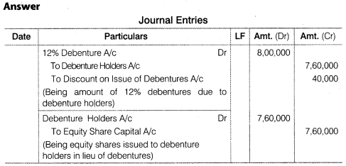 NCERT Solutions for Class 12 Accountancy Part II Chapter 2 Issue and Redemption of Debentures Numerical Questions Q33