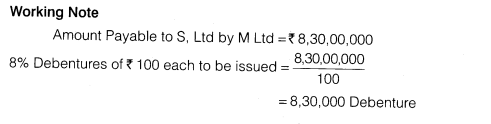 NCERT Solutions for Class 12 Accountancy Part II Chapter 2 Issue and Redemption of Debentures Numerical Questions Q9.1