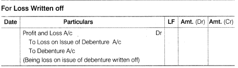 NCERT Solutions for Class 12 Accountancy Part II Chapter 2 Issue and Redemption of Debentures SAQ Q17.1