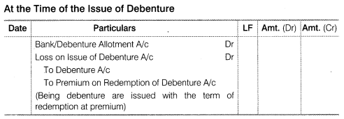 NCERT Solutions for Class 12 Accountancy Part II Chapter 2 Issue and Redemption of Debentures SAQ Q17