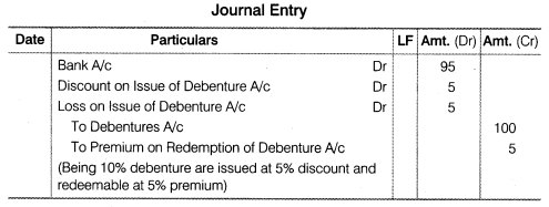 NCERT Solutions for Class 12 Accountancy Part II Chapter 2 Issue and Redemption of Debentures SAQ Q5