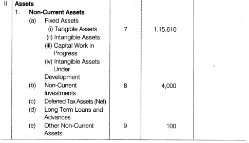 NCERT Solutions for Class 12 Accountancy Part II Chapter 3 Financial Statements of a Company Numerical Questions Q3.4