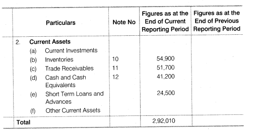 NCERT Solutions for Class 12 Accountancy Part II Chapter 3 Financial Statements of a Company Numerical Questions Q3.5