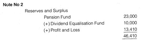 NCERT Solutions for Class 12 Accountancy Part II Chapter 3 Financial Statements of a Company Numerical Questions Q3.7